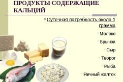 Употребления продуктов содержащих кальций