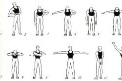 Комплекс упражнения для плечевого сустава