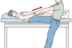 Вывих плеча лечение