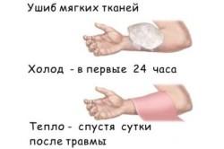 Действия при ушибе мягких тканей